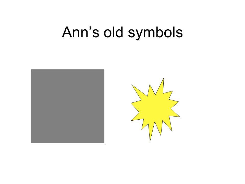 Ann's old symbols