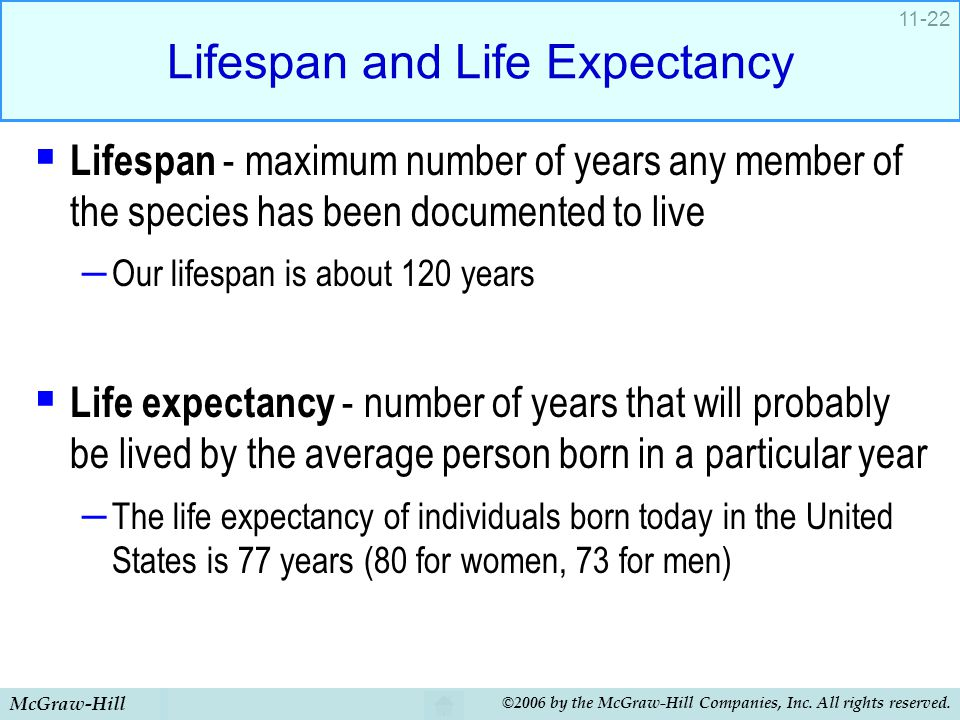 McGraw-Hill ©2006 by the McGraw-Hill Companies, Inc. All rights reserved. 11-22 Lifespan and Life Expectancy  Lifespan - maximum number of years any