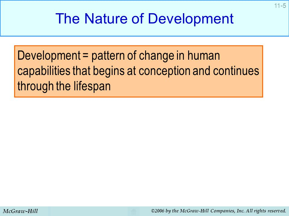 McGraw-Hill ©2006 by the McGraw-Hill Companies, Inc. All rights reserved. 11-5 The Nature of Development Development = pattern of change in human capa