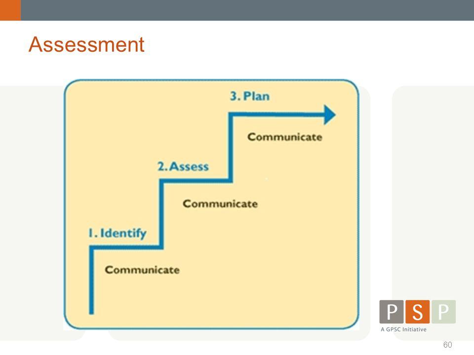 60 Assessment