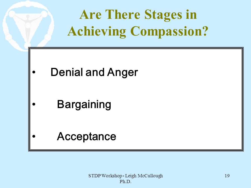 STDP Workshop - Leigh McCullough Ph.D. 19 Are There Stages in Achieving Compassion? Denial and Anger Bargaining Acceptance