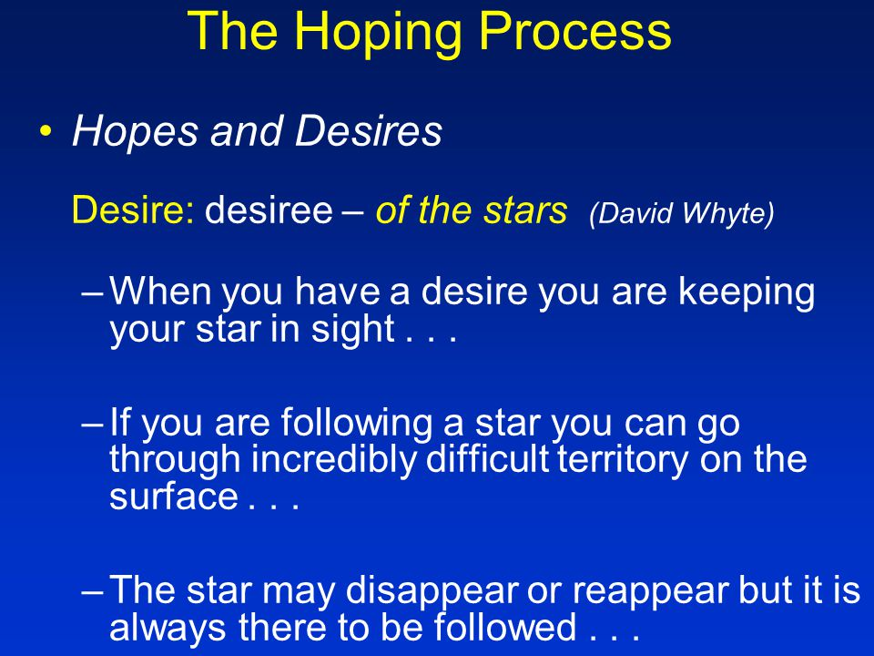 The Hoping Process Specific Hopes Can be similar to goals, desires, dreams I hope for... Directed toward: concrete/abstract explicit/implicit serious/trivial