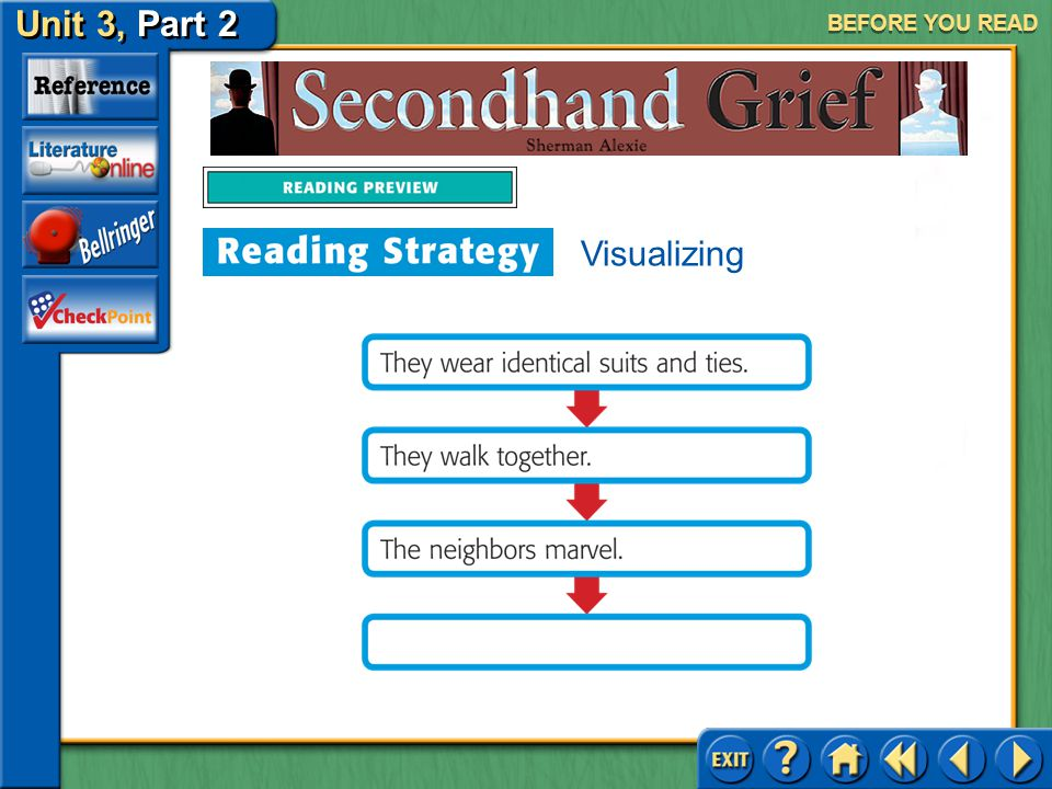 Unit 3, Part 2 Secondhand Grief BEFORE YOU READ Reading Tip: Creating a Flow Chart Capture these images as a sequence of events, connected by arrows.