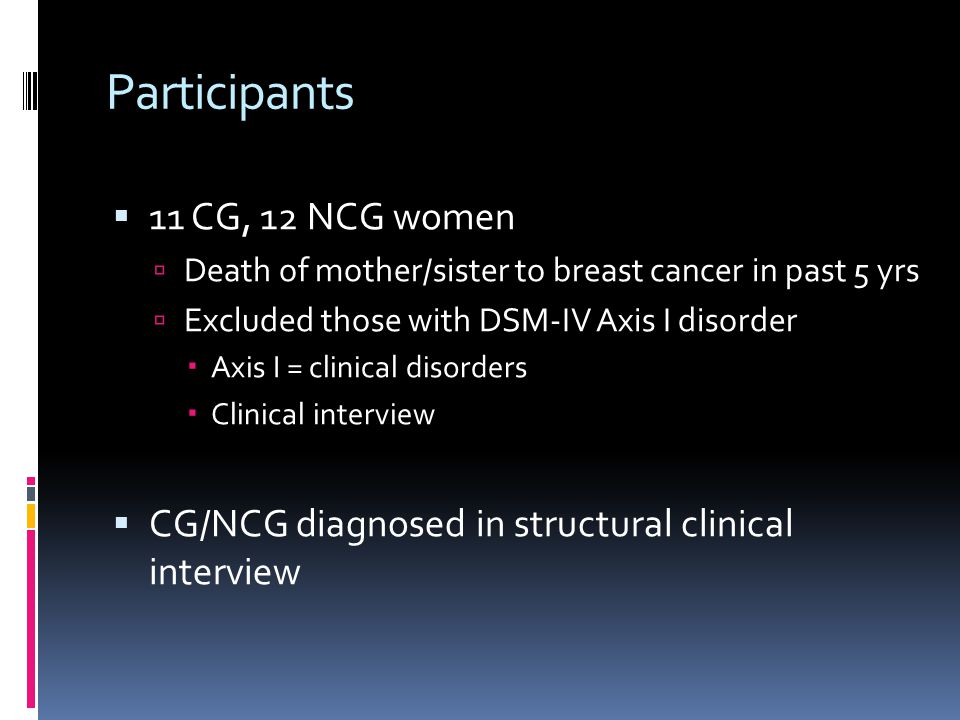Participants  11 CG, 12 NCG women  Death of mother/sister to breast cancer in past 5 yrs  Excluded those with DSM-IV Axis I disorder  Axis I = clinical disorders  Clinical interview  CG/NCG diagnosed in structural clinical interview