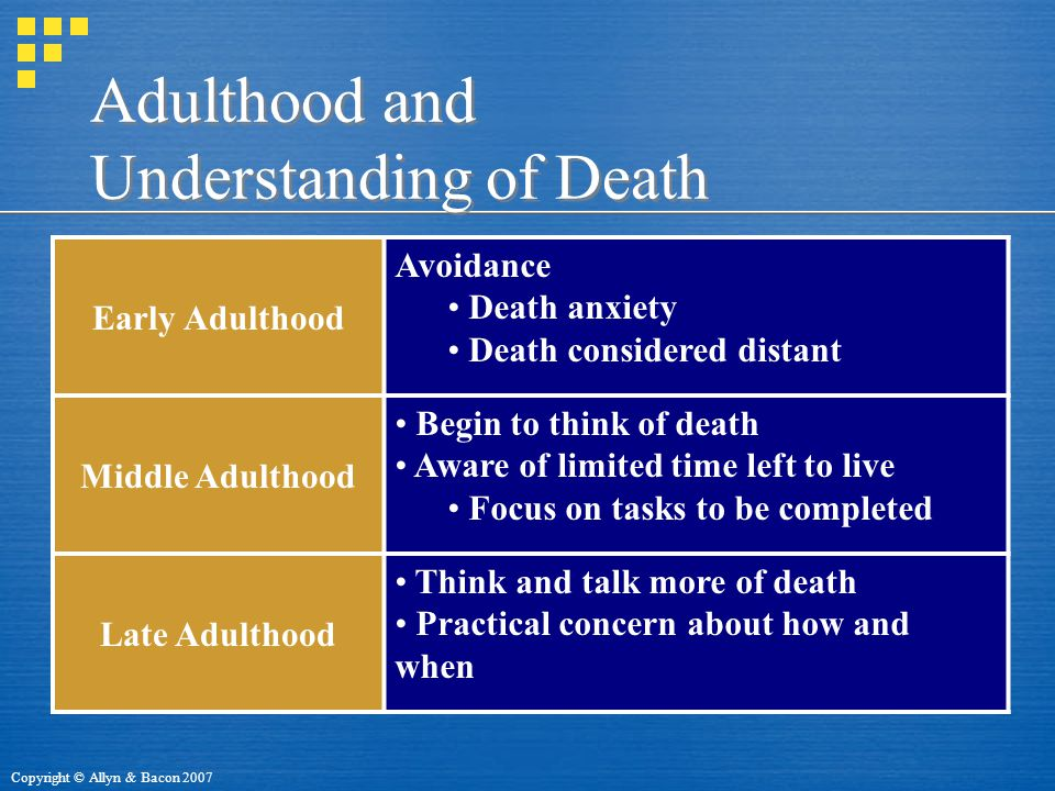 Copyright © Allyn & Bacon 2007 Adulthood and Understanding of Death Early Adulthood Avoidance Death anxiety Death considered distant Middle Adulthood Begin to think of death Aware of limited time left to live Focus on tasks to be completed Late Adulthood Think and talk more of death Practical concern about how and when