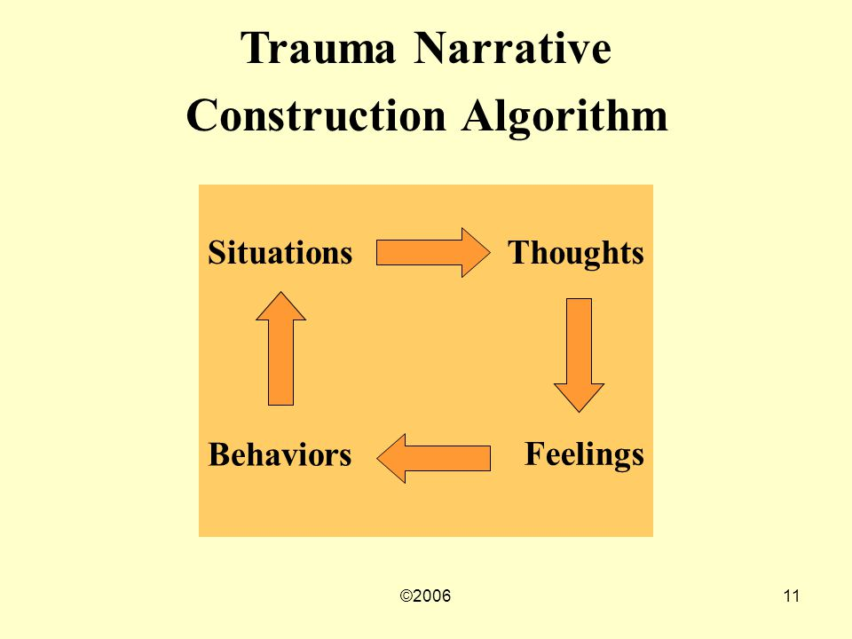 ©200611 SituationsThoughts BehaviorsFeelings Trauma Narrative Construction Algorithm