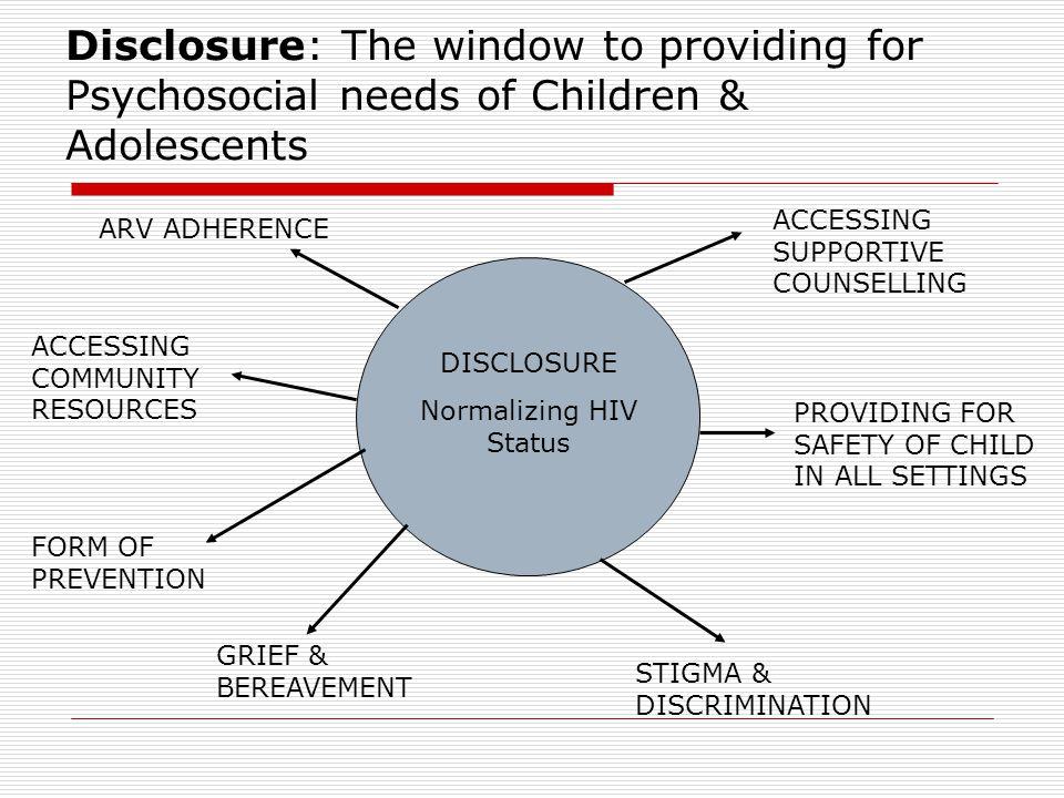 Disclosure ….