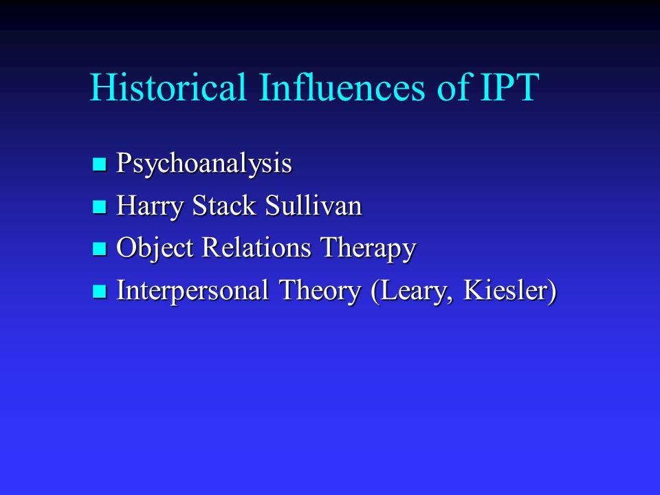 Evidence for IPT Efficacy Boston-New Haven Study (1979) Boston-New Haven Study (1979) 4 Tx Groups (16 wks & 1yr follow-up): 4 Tx Groups (16 wks & 1yr follow-up): IPT, amitriptyline, both combined, control IPT, amitriptyline, both combined, control IPT and amitriptyline equally effective IPT and amitriptyline equally effective Combination IPT & amitrip.