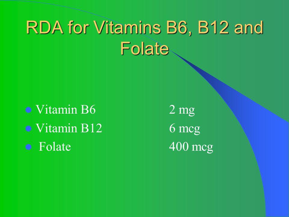 RDA for Vitamins B6, B12 and Folate Vitamin B62 mg Vitamin B126 mcg Folate400 mcg