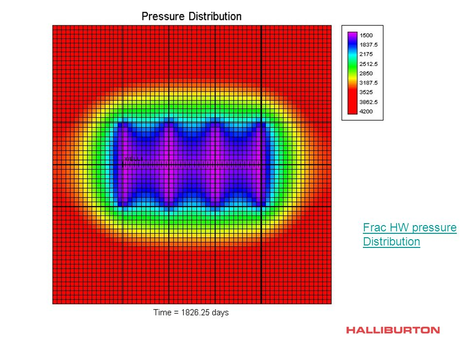 presentation to Repsol by MYS on 9/13/06 Frac HW pressure Distribution