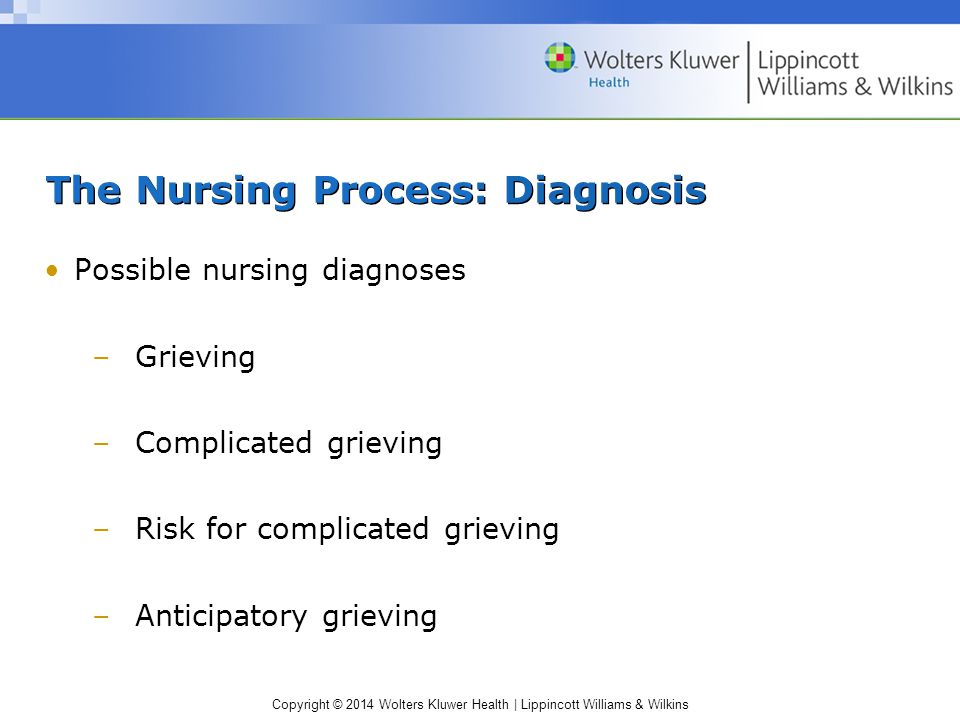 Copyright © 2014 Wolters Kluwer Health | Lippincott Williams & Wilkins The Nursing Process: Diagnosis Possible nursing diagnoses –Grieving –Complicate