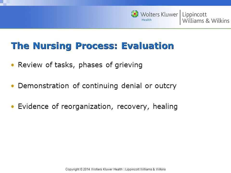 Copyright © 2014 Wolters Kluwer Health | Lippincott Williams & Wilkins The Nursing Process: Evaluation Review of tasks, phases of grieving Demonstrati
