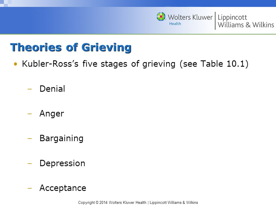 Copyright © 2014 Wolters Kluwer Health | Lippincott Williams & Wilkins Theories of Grieving Kubler-Ross's five stages of grieving (see Table 10.1) –De