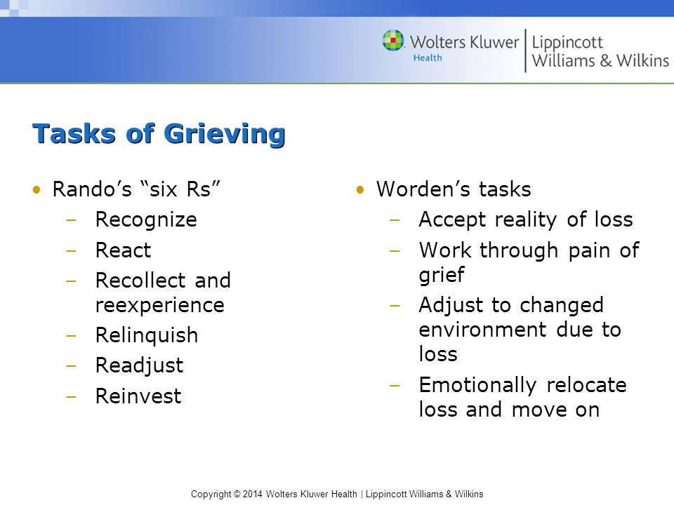"""Copyright © 2014 Wolters Kluwer Health 