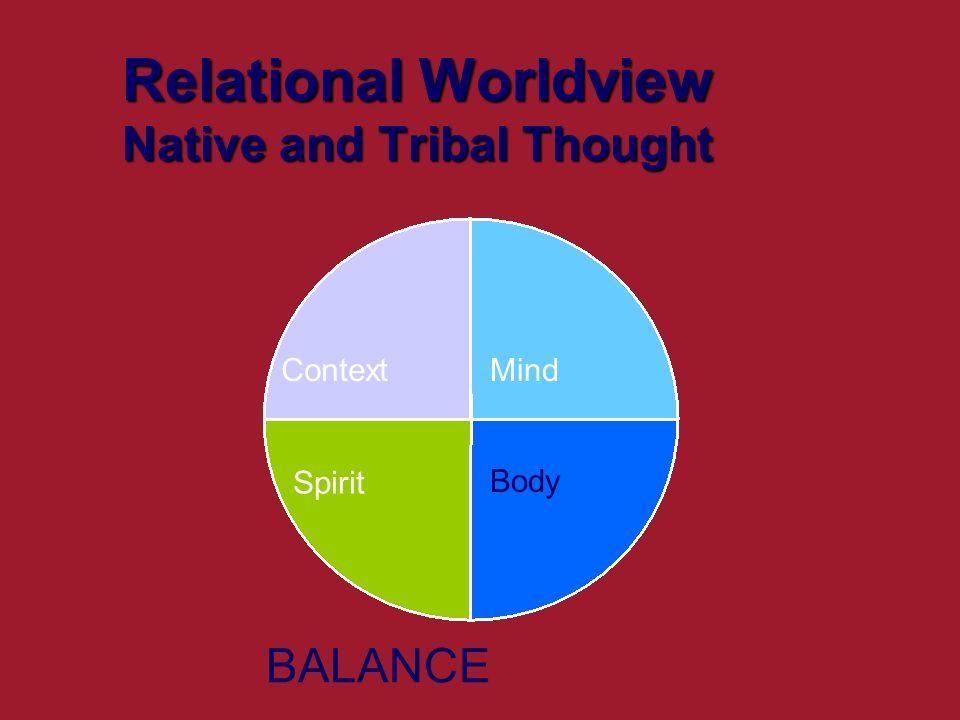 Relational Worldview Native and Tribal Thought Fluid, cyclical view of time Each aspect of life is related Services aim to restore balance Interventions may not be directed at symptoms Underlying question is how?