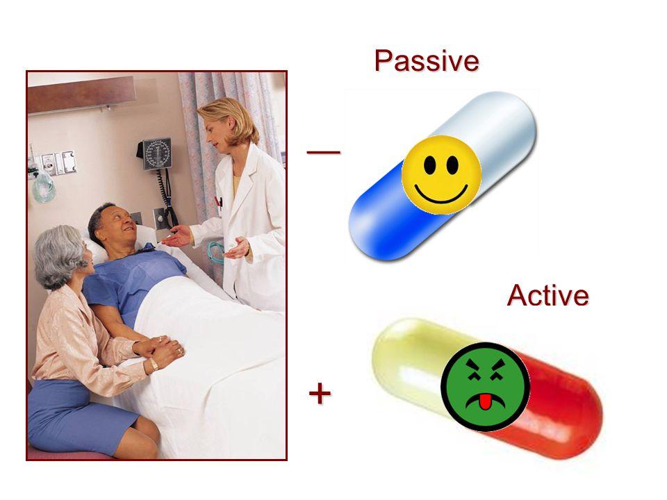 Passive—Active+