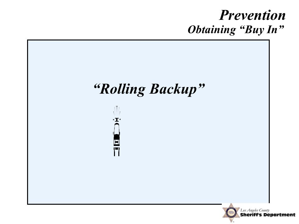 Rolling Backup Obtaining Buy In Prevention