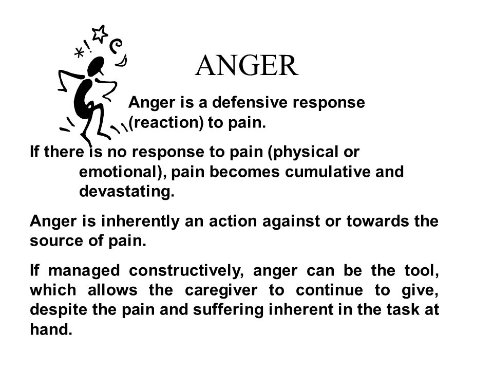 ANGER Anger is a defensive response (reaction) to pain.