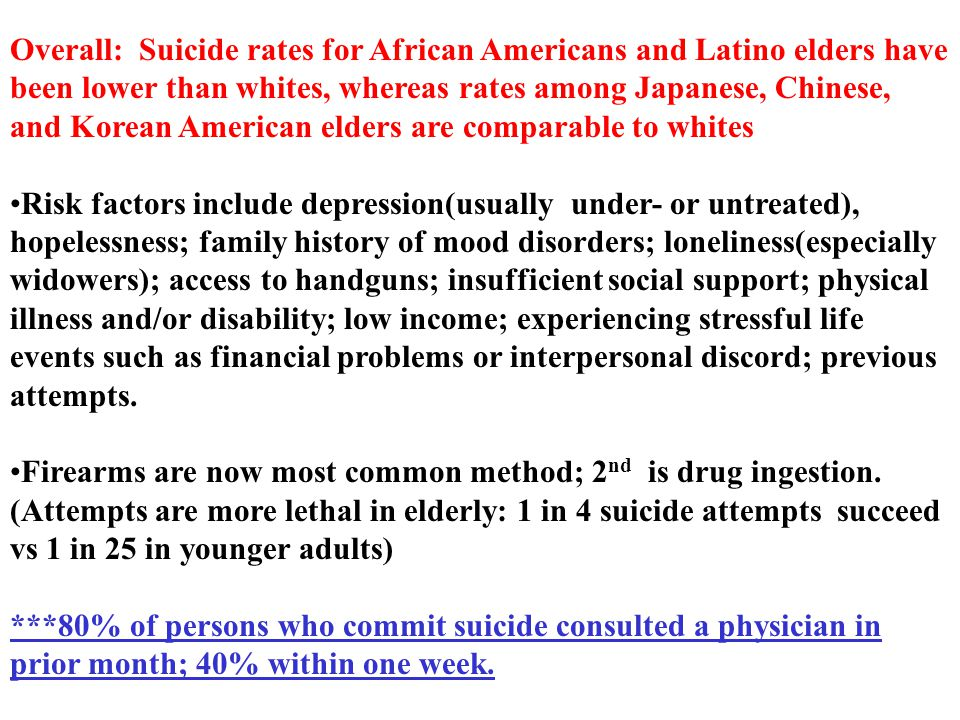 Overall: Suicide rates for African Americans and Latino elders have been lower than whites, whereas rates among Japanese, Chinese, and Korean American elders are comparable to whites Risk factors include depression(usually under- or untreated), hopelessness; family history of mood disorders; loneliness(especially widowers); access to handguns; insufficient social support; physical illness and/or disability; low income; experiencing stressful life events such as financial problems or interpersonal discord; previous attempts.