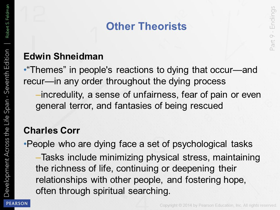 "Other Theorists Edwin Shneidman ""Themes"" in people's reactions to dying that occur—and recur—in any order throughout the dying process –incredulity, a"
