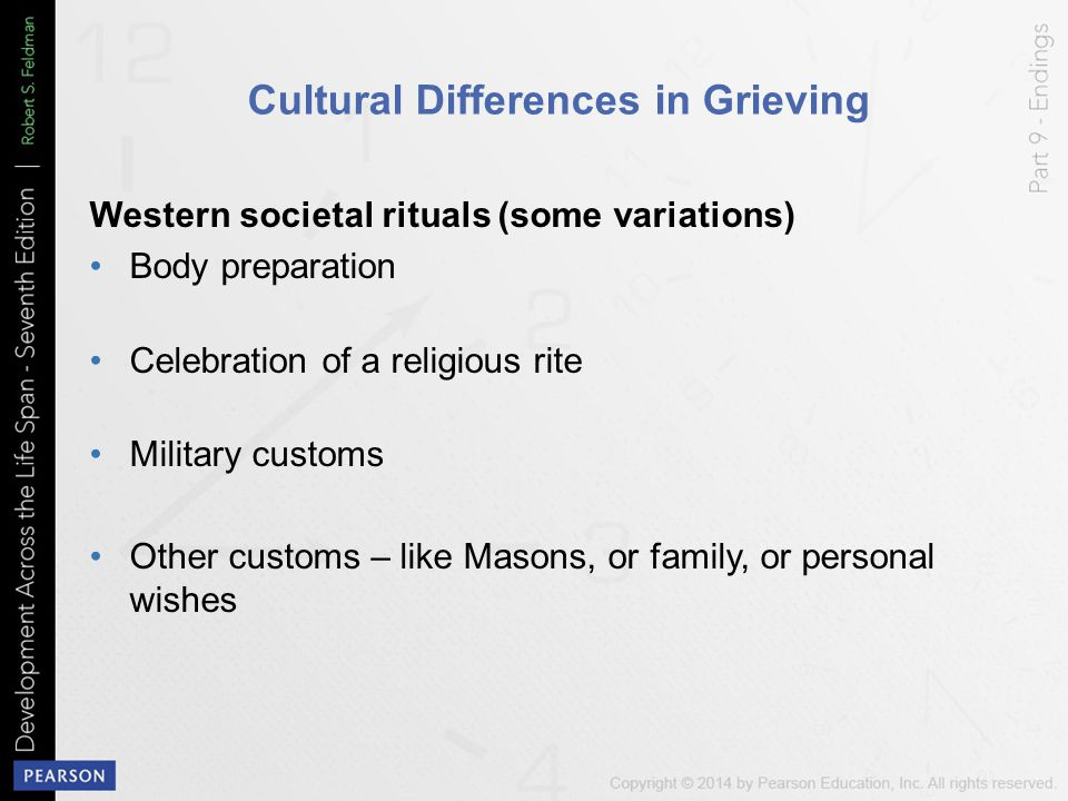 Cultural Differences in Grieving Western societal rituals (some variations) Body preparation Celebration of a religious rite Military customs Other cu