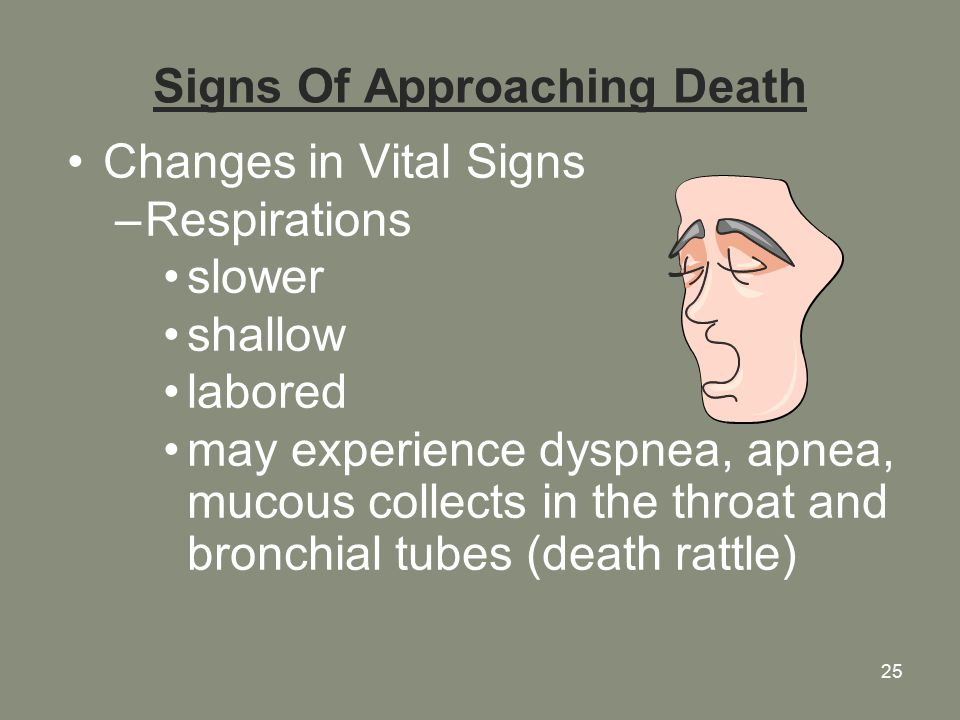 25 Signs Of Approaching Death Changes in Vital Signs –Respirations slower shallow labored may experience dyspnea, apnea, mucous collects in the throat and bronchial tubes (death rattle)