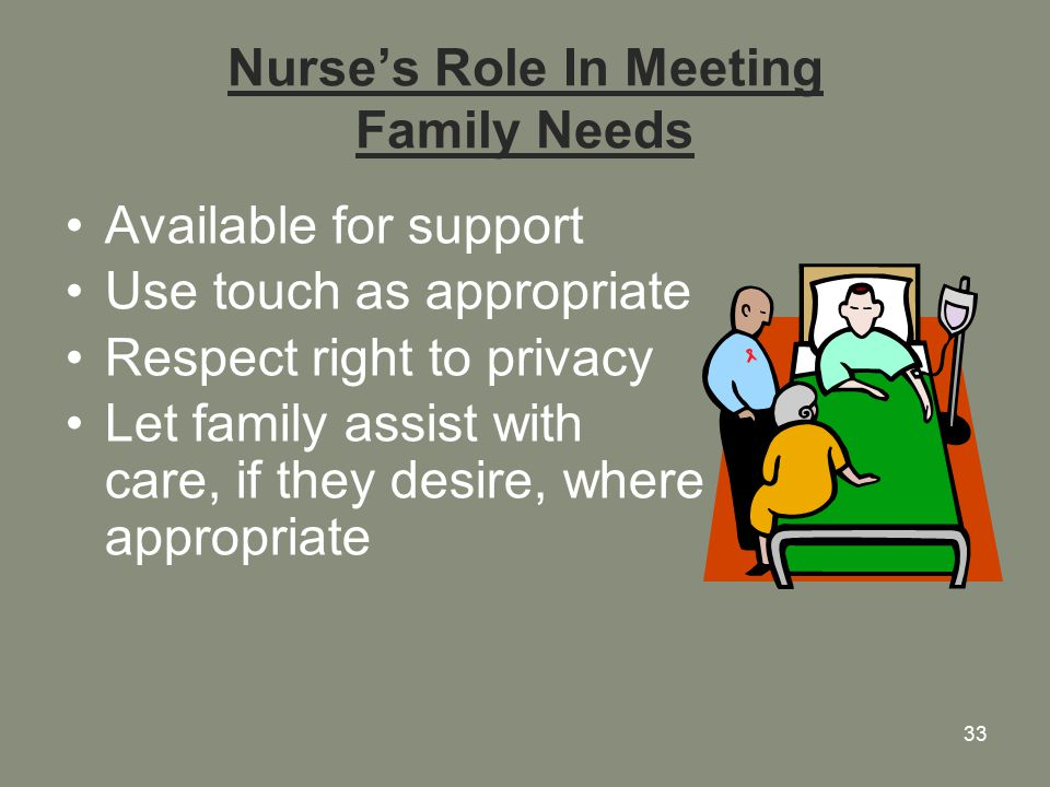 33 Nurse's Role In Meeting Family Needs Available for support Use touch as appropriate Respect right to privacy Let family assist with care, if they desire, where appropriate