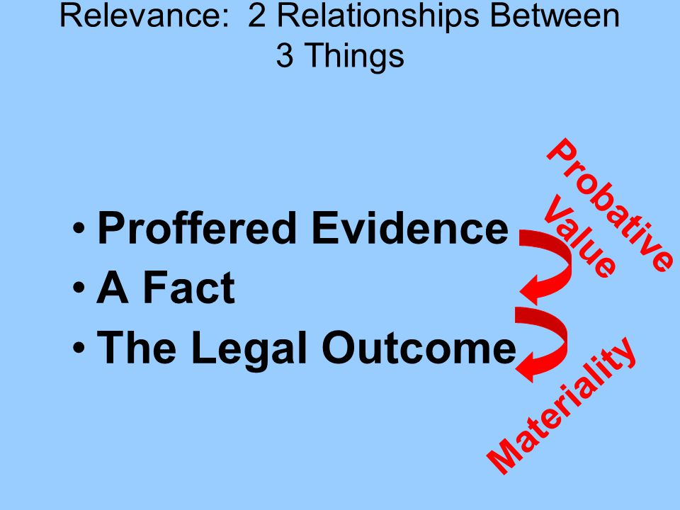 Relevance: 2 Relationships Between 3 Things Proffered Evidence A Fact The Legal Outcome Probative Value Materiality
