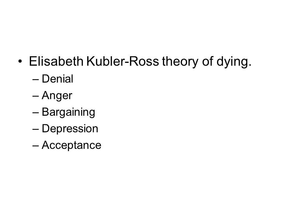 Elisabeth Kubler-Ross theory of dying. –Denial –Anger –Bargaining –Depression –Acceptance