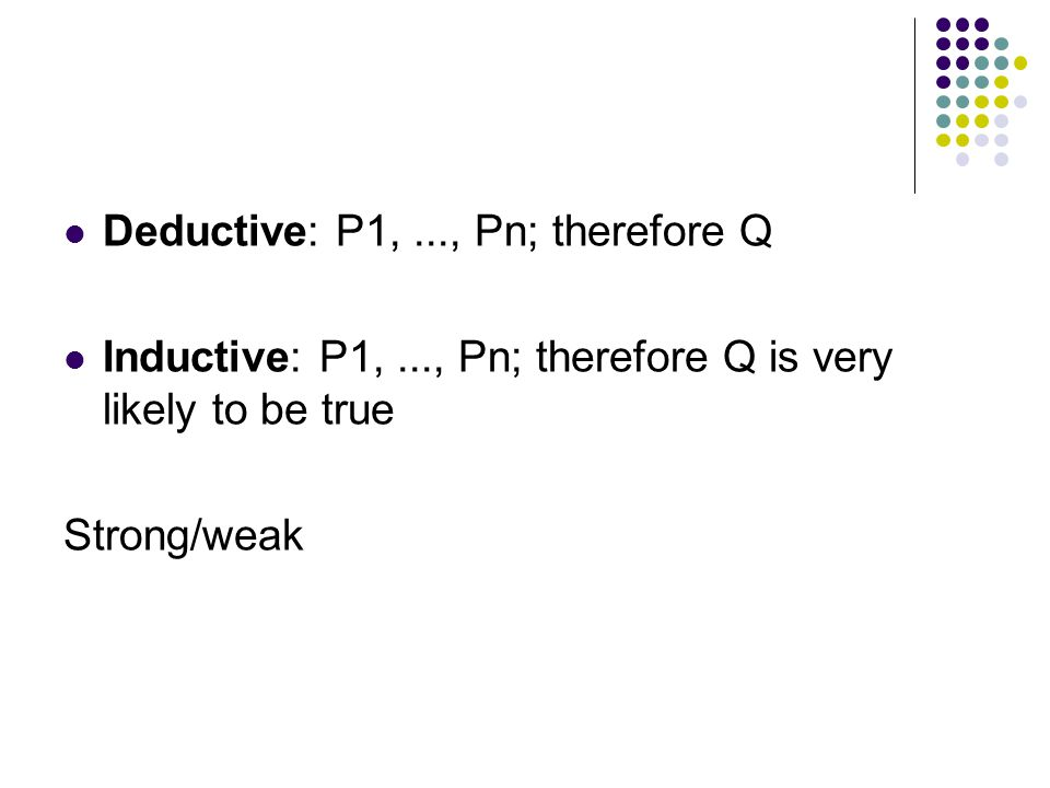 Deductive: P1,..., Pn; therefore Q Inductive: P1,..., Pn; therefore Q is very likely to be true Strong/weak