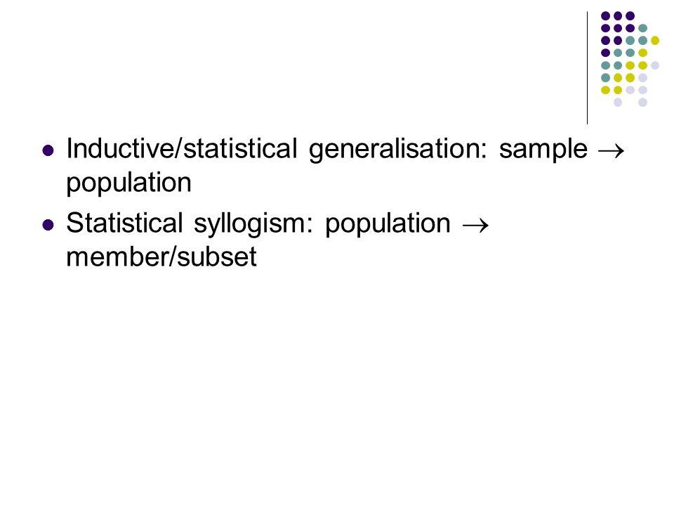 Inductive/statistical generalisation: sample  population Statistical syllogism: population  member/subset