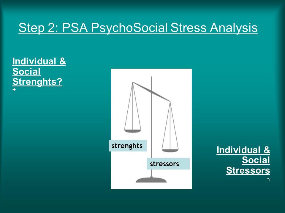 Step 2: PSA PsychoSocial Stress Analysis Individual & Social Strenghts? + Individual & Social Stressors -. strenghts stressors