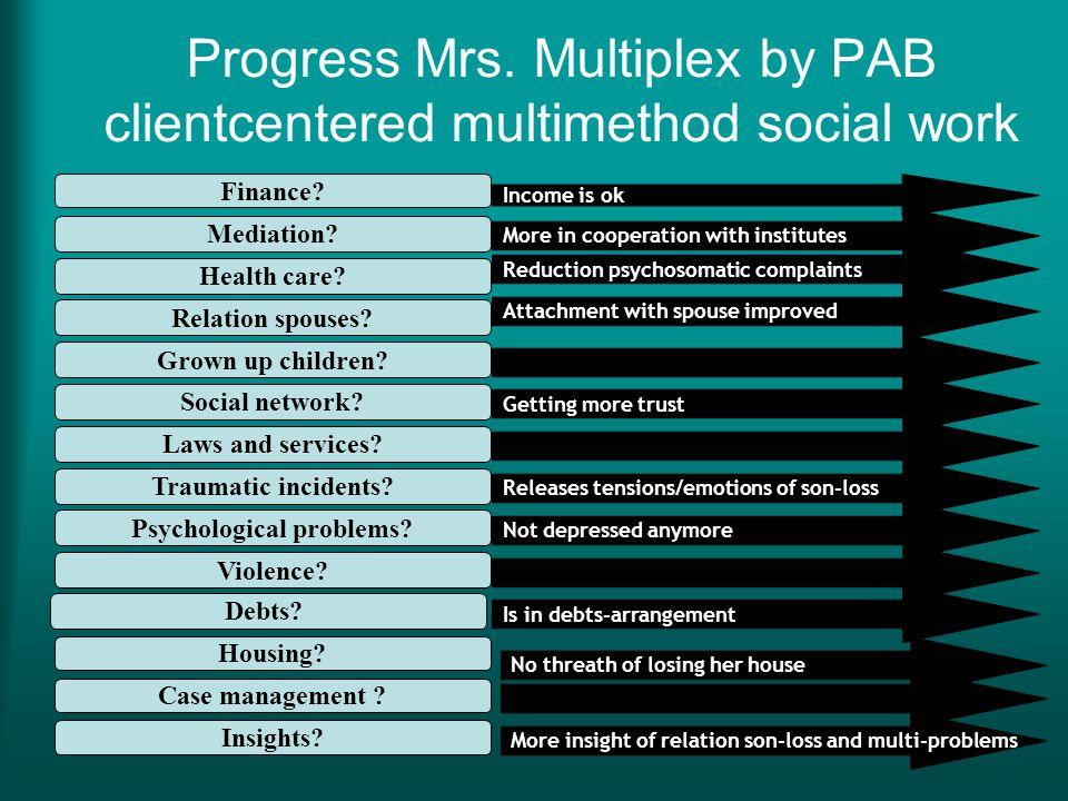Progress Mrs. Multiplex by PAB clientcentered multimethod social work  Mediation? Finance? Health care? Relation spouses? Grown up children? Social n