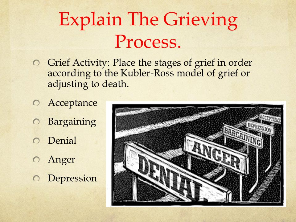 Explain The Grieving Process.