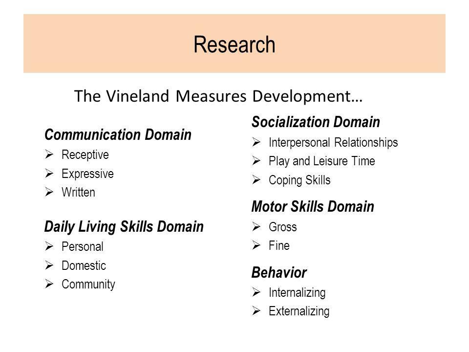 Communication Domain  Receptive  Expressive  Written Daily Living Skills Domain  Personal  Domestic  Community Research Socialization Domain  I