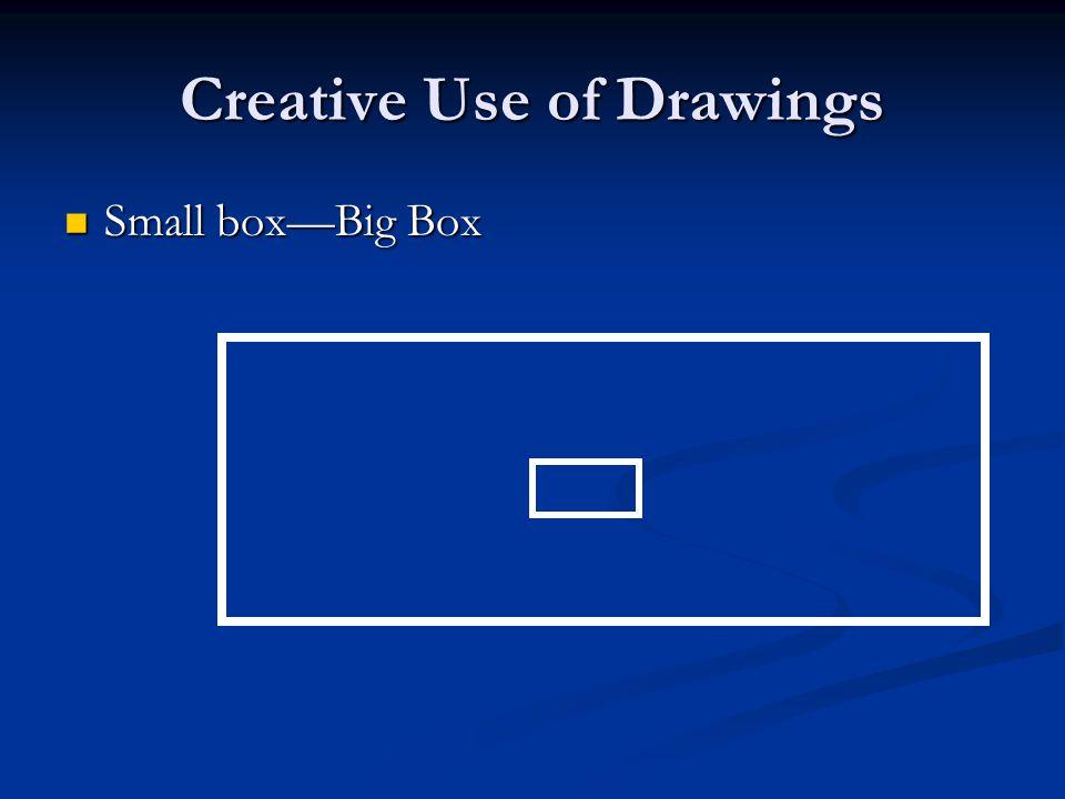 Creative Use of Drawings Small box—Big Box Small box—Big Box