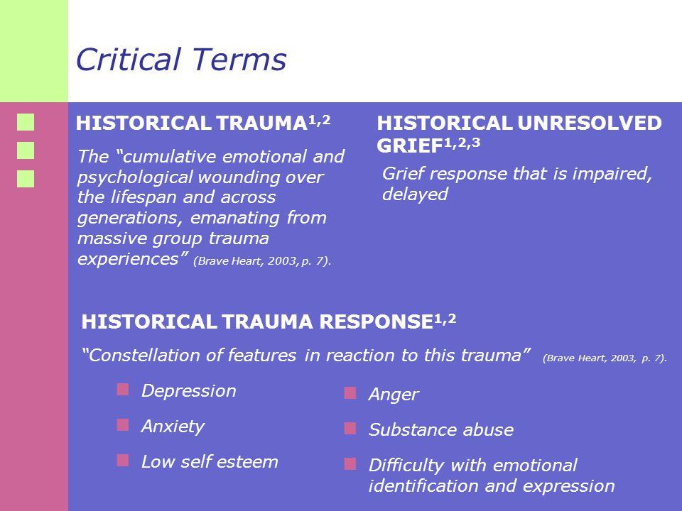 Critical Terms The cumulative emotional and psychological wounding over the lifespan and across generations, emanating from massive group trauma experiences (Brave Heart, 2003, p.