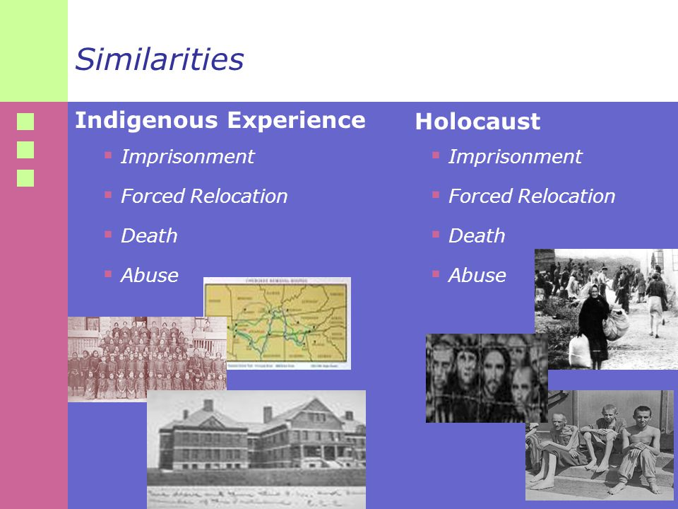 Similarities  Imprisonment  Forced Relocation  Death  Abuse Indigenous Experience Holocaust  Imprisonment  Forced Relocation  Death  Abuse