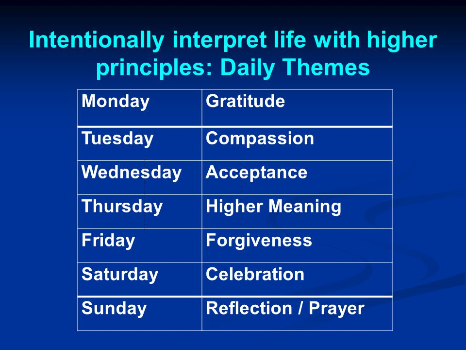 Intentionally interpret life with higher principles: Daily Themes MondayGratitude TuesdayCompassion WednesdayAcceptance ThursdayHigher Meaning FridayF