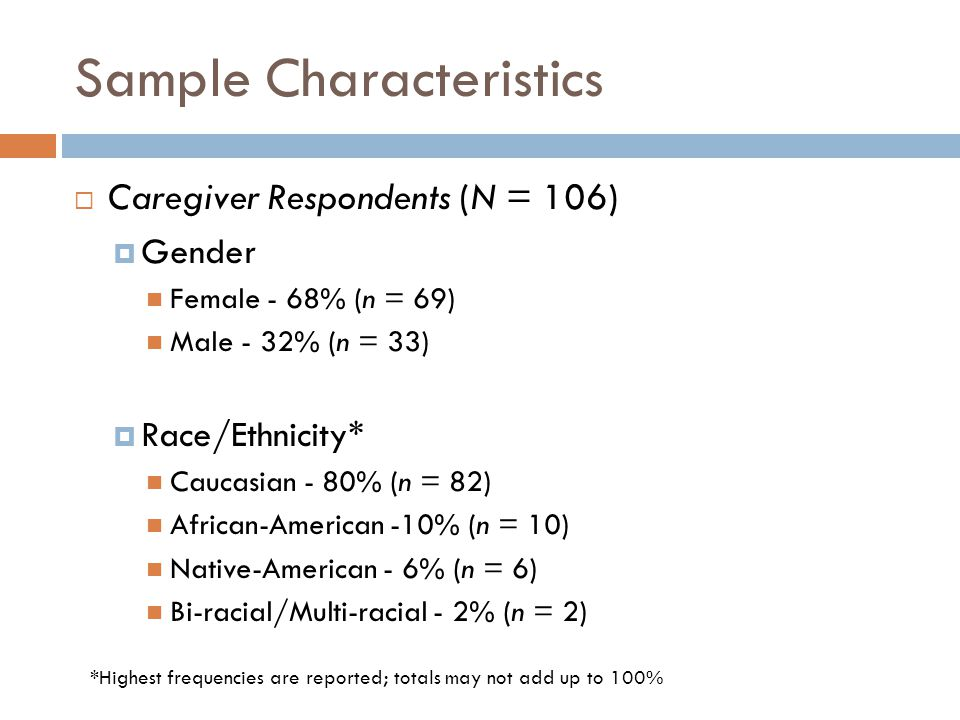 Sample Characteristics  Caregiver Respondents (N = 106)  Gender Female - 68% (n = 69) Male - 32% (n = 33)  Race/Ethnicity* Caucasian - 80% (n = 82)