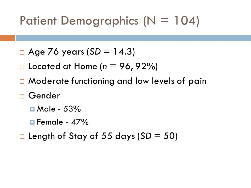 Patient Demographics (N = 104)  Age 76 years (SD = 14.3)  Located at Home (n = 96, 92%)  Moderate functioning and low levels of pain  Gender  Mal