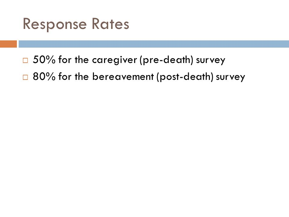 Response Rates  50% for the caregiver (pre-death) survey  80% for the bereavement (post-death) survey