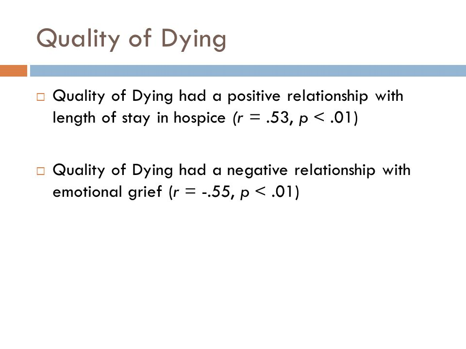 Quality of Dying  Quality of Dying had a positive relationship with length of stay in hospice (r =.53, p <.01)  Quality of Dying had a negative rela