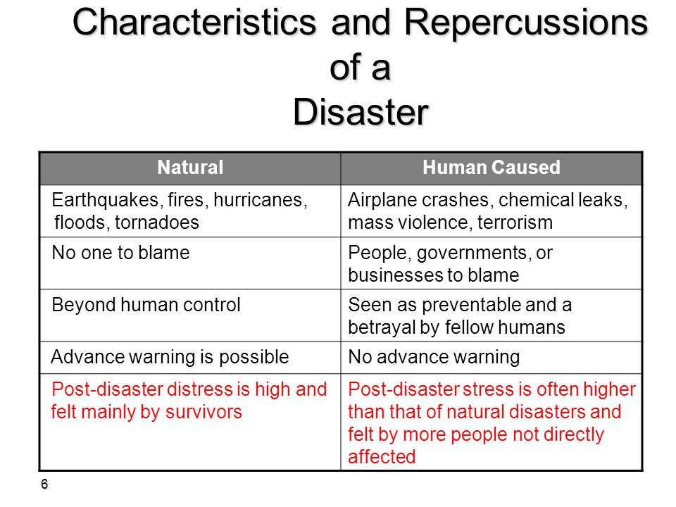 Heroic Phase Evacuation and relocation has psychological significanceEvacuation and relocation has psychological significance Family separationFamily separation High level of activity with low level of productivityHigh level of activity with low level of productivity Adrenaline-induced rescue behaviorAdrenaline-induced rescue behavior Risk assessment may be impairedRisk assessment may be impaired 27