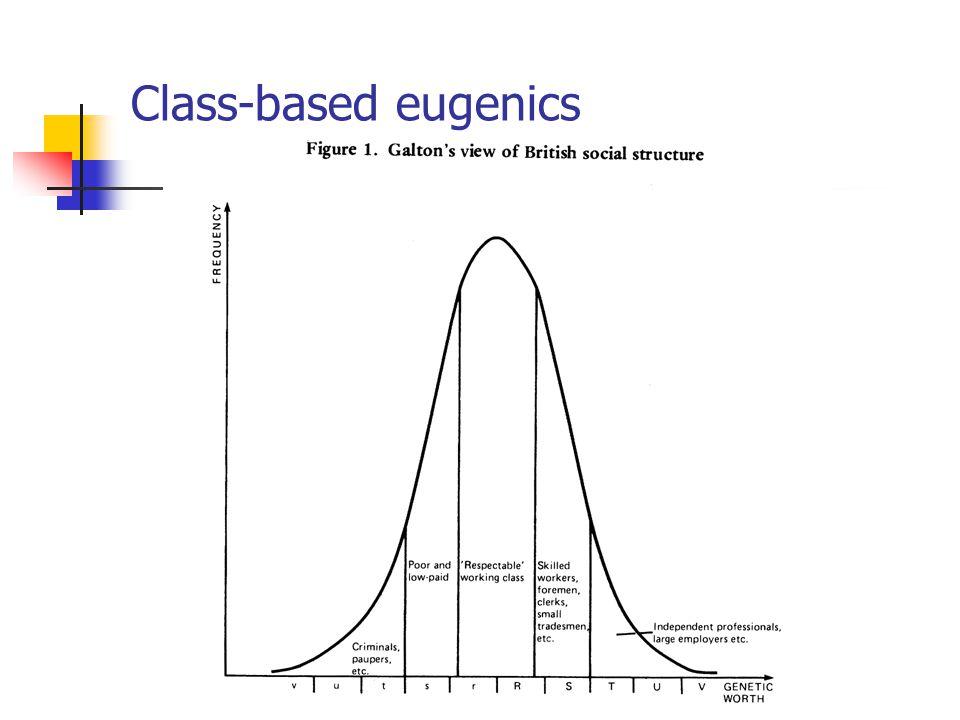 Class-based eugenics