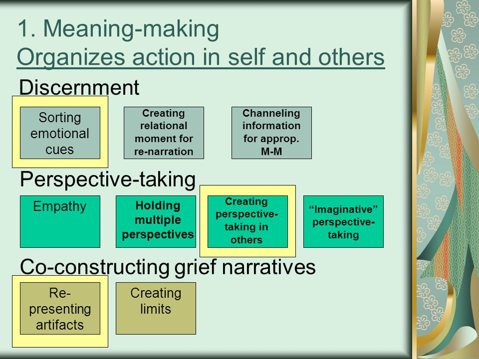 1. Meaning-making Organizes action in self and others Discernment Perspective-taking Co-constructing grief narratives Sorting emotional cues Creating