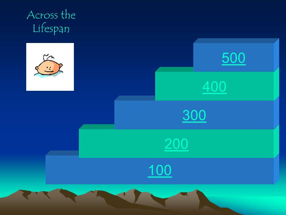 100 200 300 400 500 Across the Lifespan