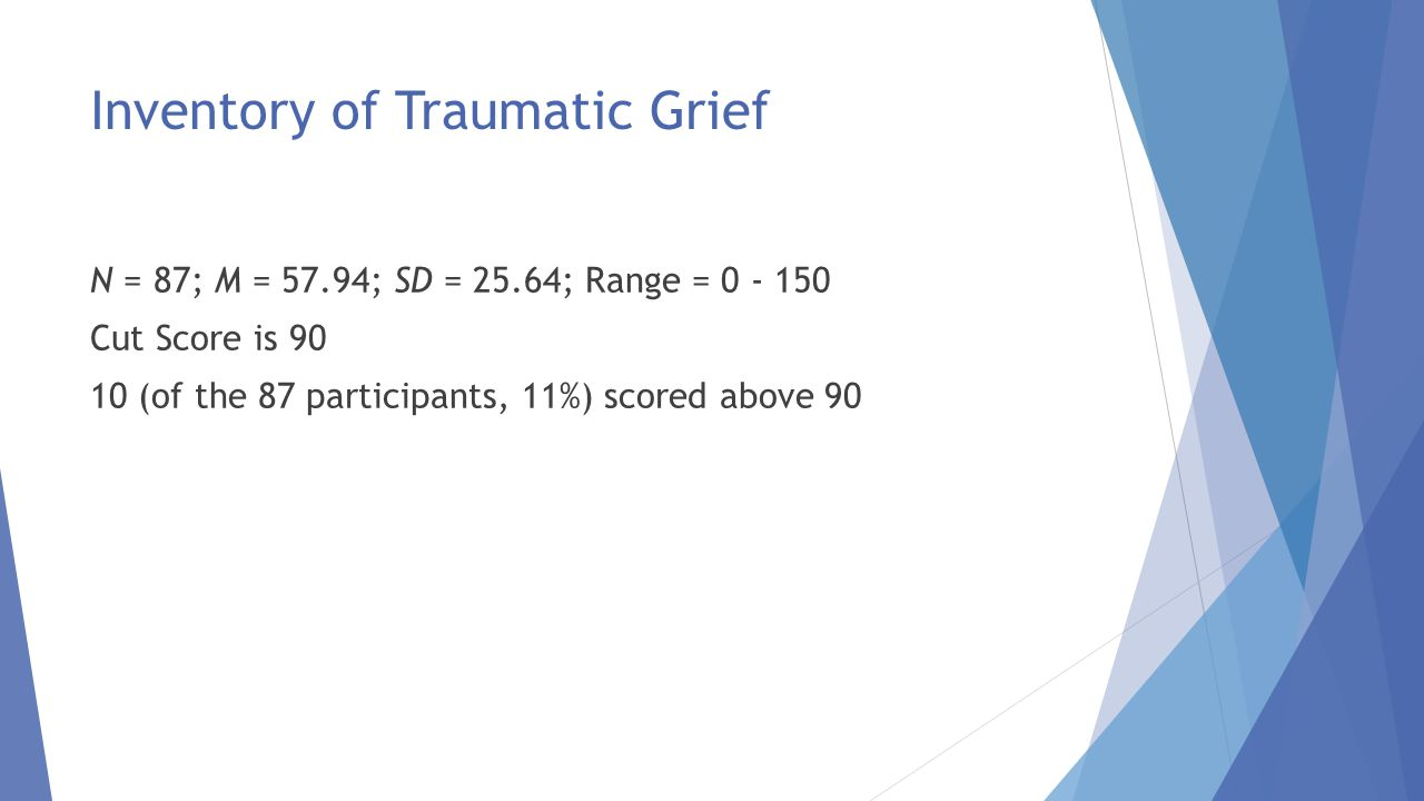 Inventory of Traumatic Grief N = 87; M = 57.94; SD = 25.64; Range = 0 - 150 Cut Score is 90 10 (of the 87 participants, 11%) scored above 90