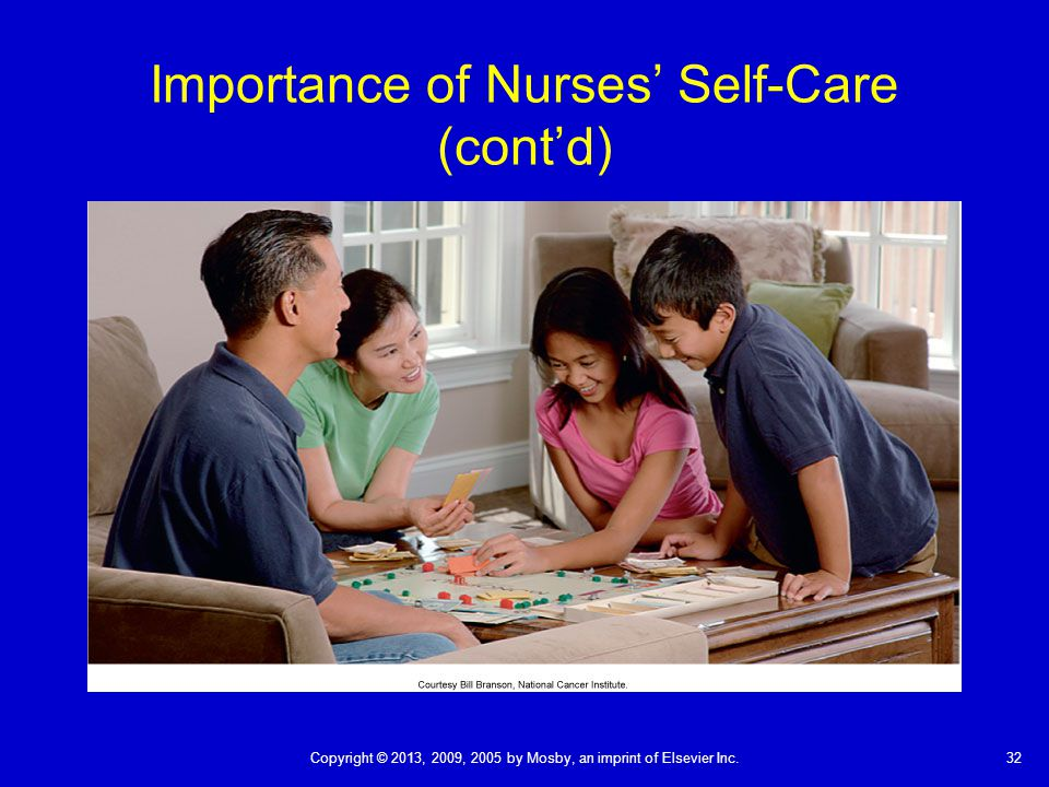 32Copyright © 2013, 2009, 2005 by Mosby, an imprint of Elsevier Inc. Importance of Nurses' Self-Care (cont'd)