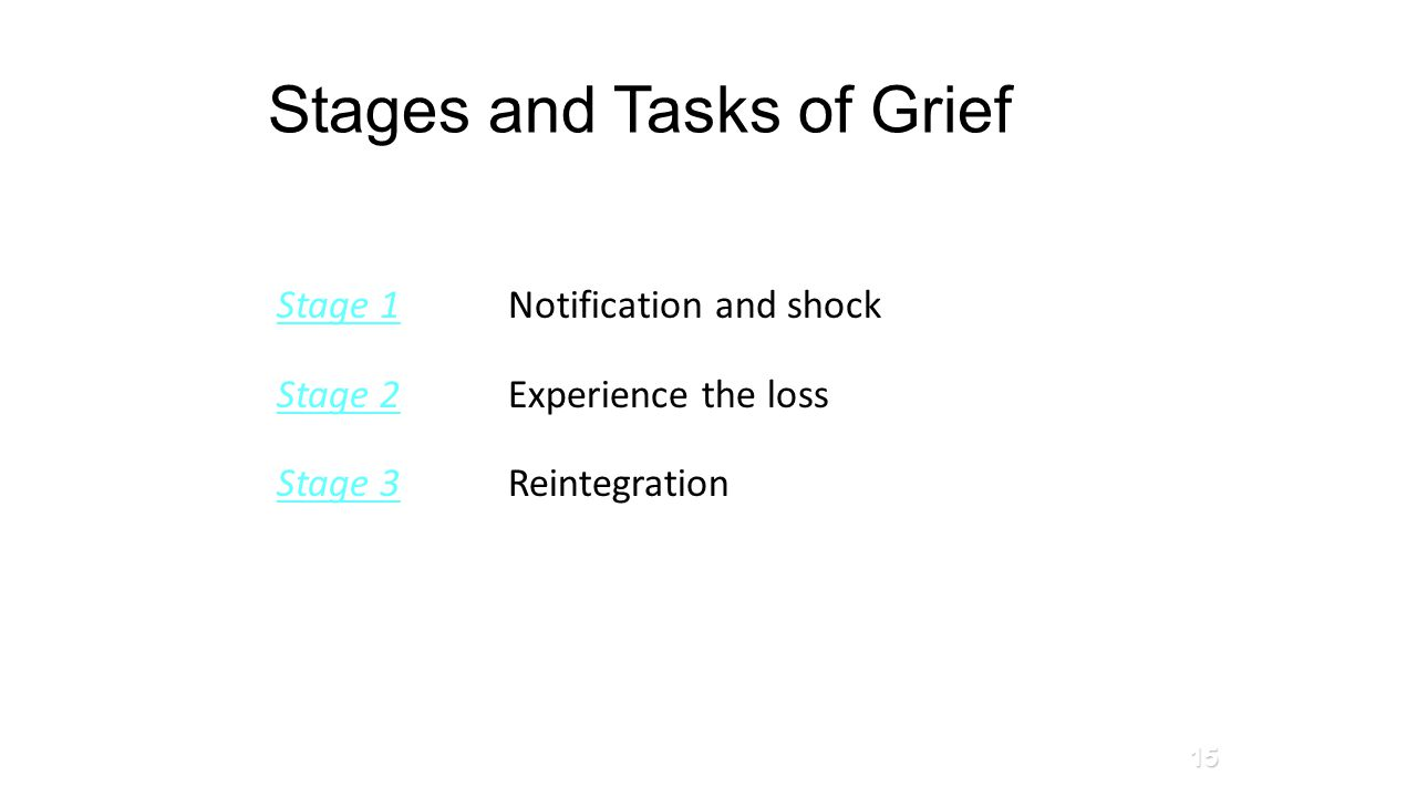 Stages and Tasks of Grief Stage 1 Notification and shock Stage 2 Experience the loss Stage 3 Reintegration Corless, 2010 15
